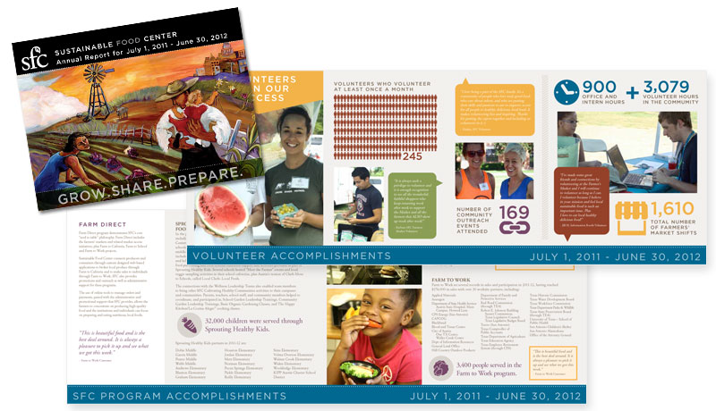 Sustainable Food Center Annual Report